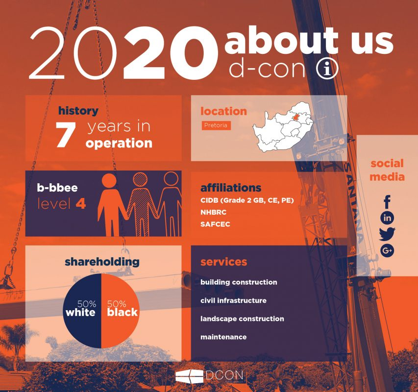 DCON_MAR_GENERAL_Infographic-2020